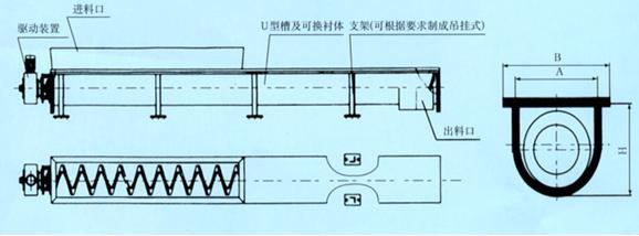 lxs无轴螺旋输送机