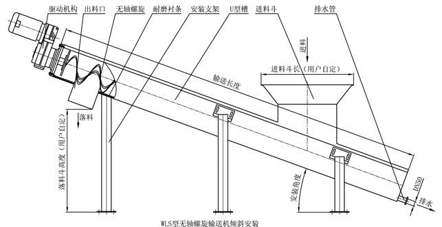 倾斜式无轴螺旋输送机